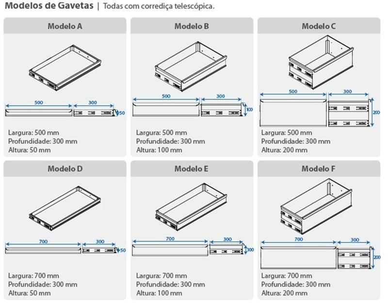 carrinho de ferramenta modelos de gavetas