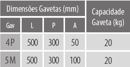 Gaveteiro industrial com 9 gavetas GAV 602