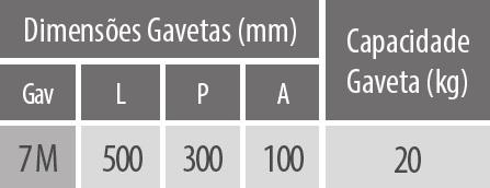 gaveteiro para oficina com 7 gavetas GAV 601 medidas gavetas